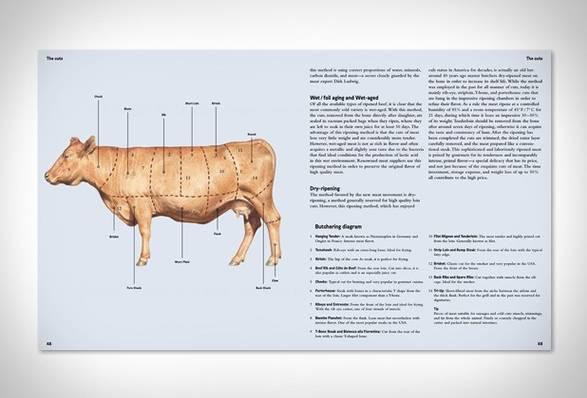 Crafted Meat | Livro A Carne Trabalhada - Imagem - 2