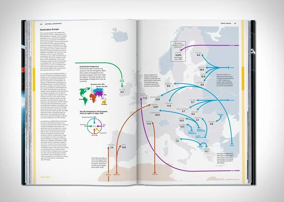 Revista National Geographic Infographics - Imagem - 3
