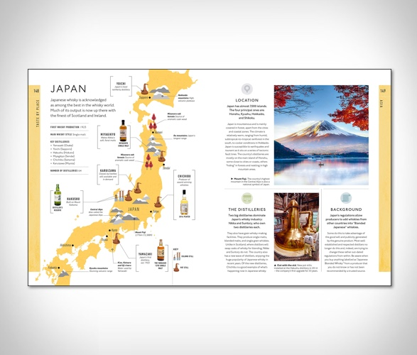 whiskey-a-tasting-course-6.jpg - - Imagem - 6