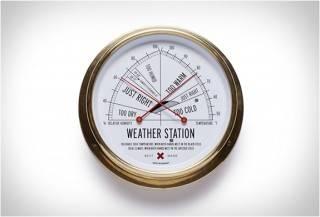 Estação Meteorológica | Best Made