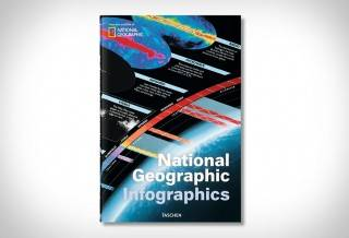 Revista National Geographic Infographics
