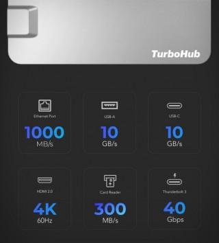 TurboHub para porta USB no MacBook - Imagem - 2